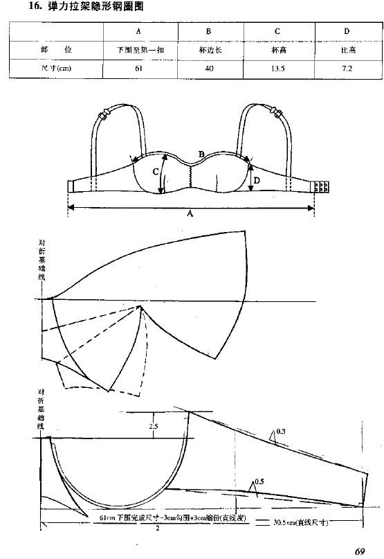 论坛 69 手工diy俱乐部 69 服装设计与裁剪 69 内衣裁剪图